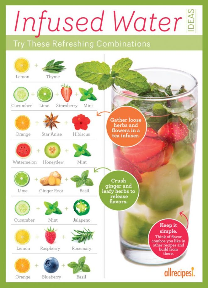 infused-water3-infographic-741x1024